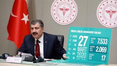 Der türkische Gesundheitsminister Fahrettin Kocaam 27. März 2020 (imago / Mustafa Kaya)